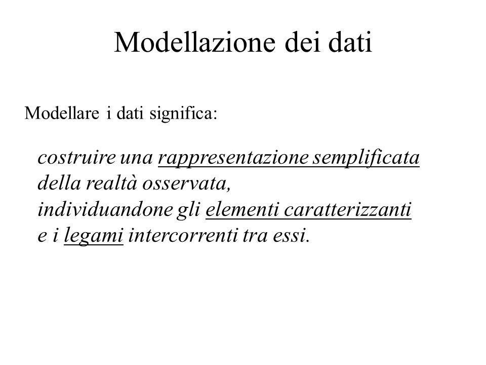 Modellazione dei dati Modellare i dati significa: costruire una rappresentazione semplificata della realtà osservata, individuandone gli elementi cara