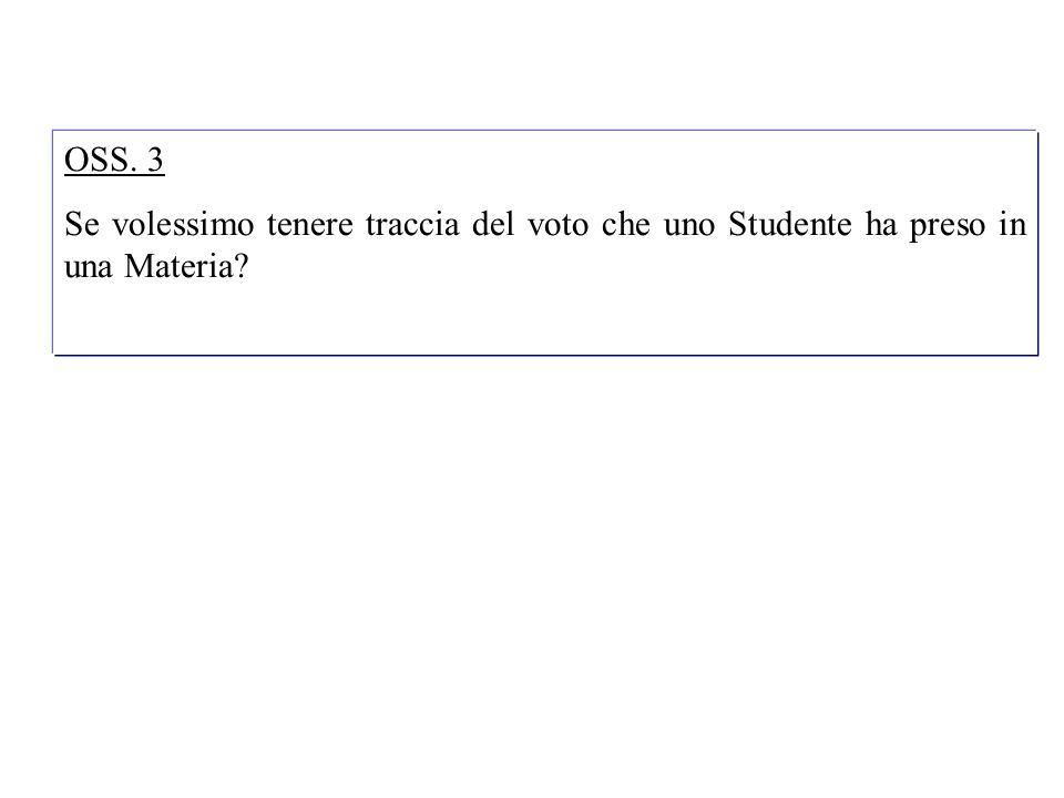 OSS. 3 Se volessimo tenere traccia del voto che uno Studente ha preso in una Materia?
