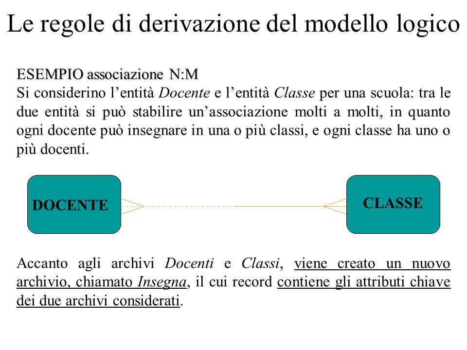 ESEMPIO associazione N:M Si considerino l'entità Docente e l'entità Classe per una scuola: tra le due entità si può stabilire un'associazione molti a