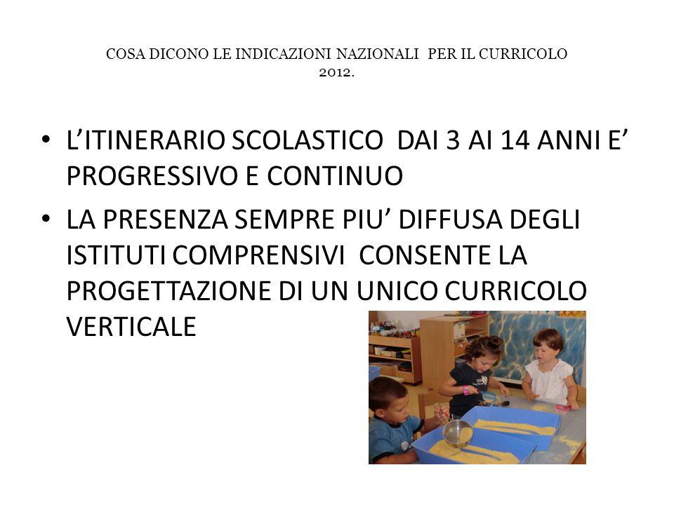 COSA DICONO LE INDICAZIONI NAZIONALI PER IL CURRICOLO 2012.