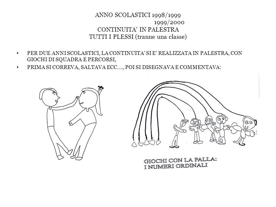 ANNI SCOLASTICI: 2001/2002 2002/2003 GEOMETRIA E PERCORRIBILITA' DELLO SPAZIO, CON AGGIORNAMENTO IN COMUNE.