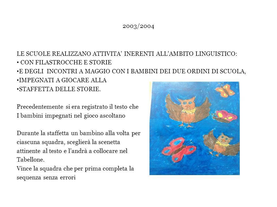 2003/2004 LE SCUOLE REALIZZANO ATTIVITA' INERENTI ALL'AMBITO LINGUISTICO: CON FILASTROCCHE E STORIE E DEGLI INCONTRI A MAGGIO CON I BAMBINI DEI DUE ORDINI DI SCUOLA, IMPEGNATI A GIOCARE ALLA STAFFETTA DELLE STORIE.