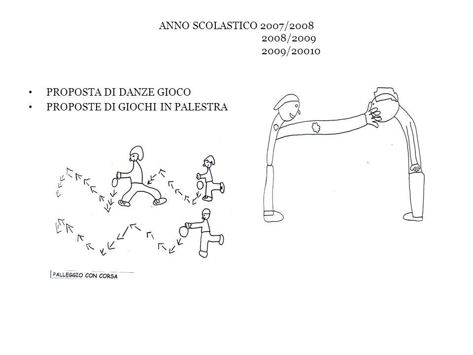 ANNO SCOLASTICO 2007/2008 2008/2009 2009/20010 PROPOSTA DI DANZE GIOCO PROPOSTE DI GIOCHI IN PALESTRA