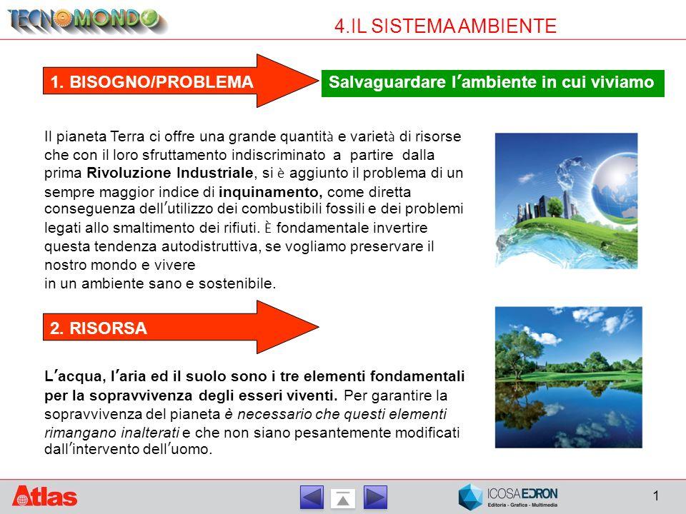 1 4.IL SISTEMA AMBIENTE 1. BISOGNO/PROBLEMA Salvaguardare l'ambiente in cui viviamo Il pianeta Terra ci offre una grande quantit à e variet à di risor