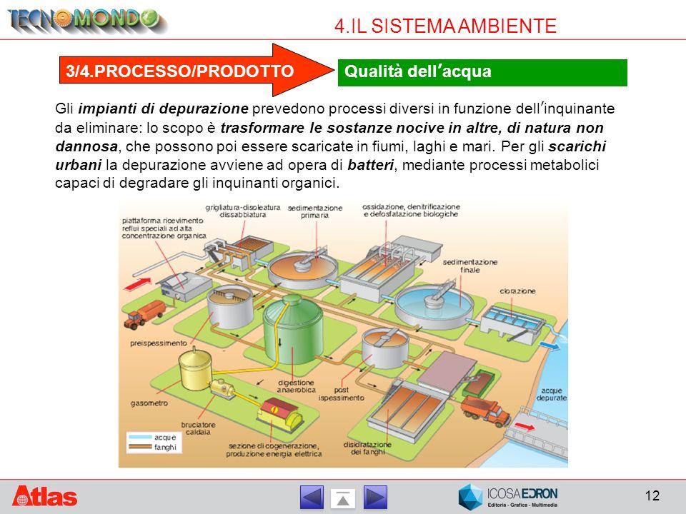 12 4.IL SISTEMA AMBIENTE 3/4.PROCESSO/PRODOTTO Qualità dell'acqua Gli impianti di depurazione prevedono processi diversi in funzione dell'inquinante d