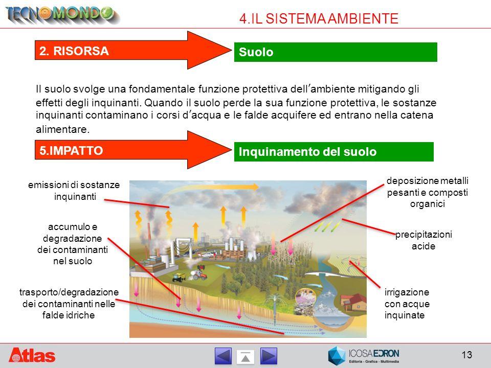 13 4.IL SISTEMA AMBIENTE 2. RISORSA Suolo Inquinamento del suolo Il suolo svolge una fondamentale funzione protettiva dell'ambiente mitigando gli effe