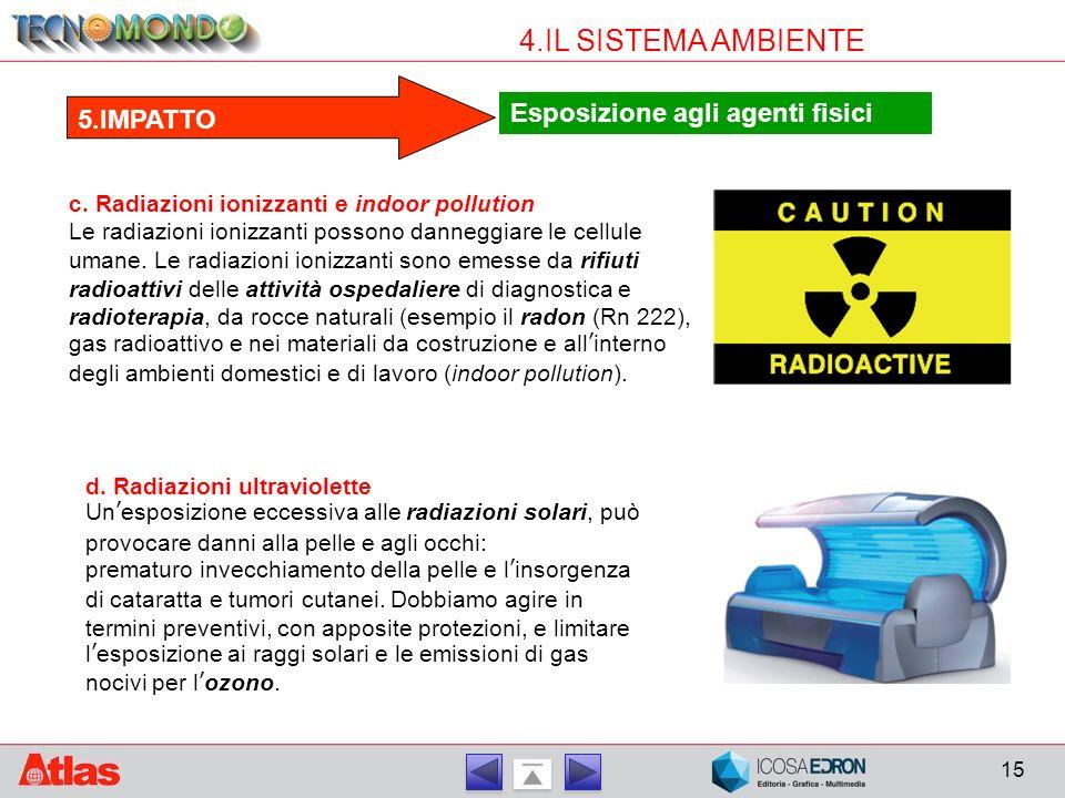 15 4.IL SISTEMA AMBIENTE Esposizione agli agenti fisici 5.IMPATTO c. Radiazioni ionizzanti e indoor pollution Le radiazioni ionizzanti possono dannegg