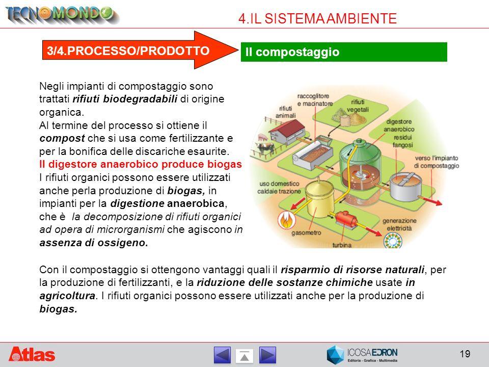 19 4.IL SISTEMA AMBIENTE 3/4.PROCESSO/PRODOTTO Il compostaggio Negli impianti di compostaggio sono trattati rifiuti biodegradabili di origine organica