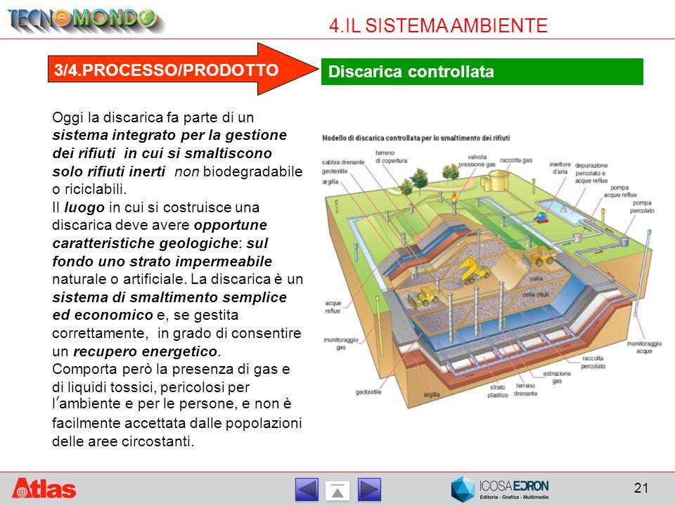 21 4.IL SISTEMA AMBIENTE 3/4.PROCESSO/PRODOTTO Discarica controllata Oggi la discarica fa parte di un sistema integrato per la gestione dei rifiuti in
