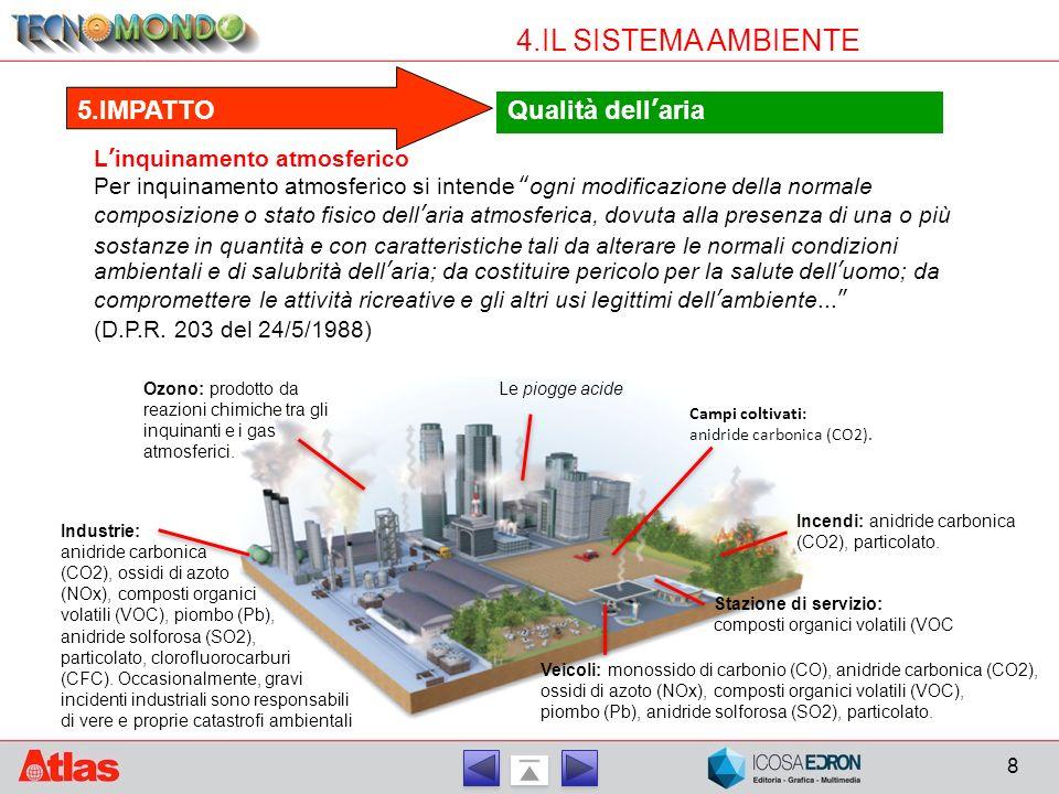 9 4.IL SISTEMA AMBIENTE Qualità dell'aria 3/4.PROCESSO/PRODOTTO Le tecnologie più idonee allo scopo sembrano essere le seguenti: usare combustibili a minor potenziale inquinante, come il metano e bruciatori e caldaie a condensazione, con filtri antiparticolato per la depurazione di fumi; per i processi industriali diversi dalla combustione intervenire con sistemi di depurazione; usare benzine a basso tenore di piombo (benzina verde), marmitte catalitiche, gasolio di buona qualità, e revisioni regolari degli autoveicoli per ridurre l'inquinamento urbano; riduzione, almeno nei centri storici, del numero di veicoli circolanti, incentivando l'utilizzo dei trasporti pubblici.