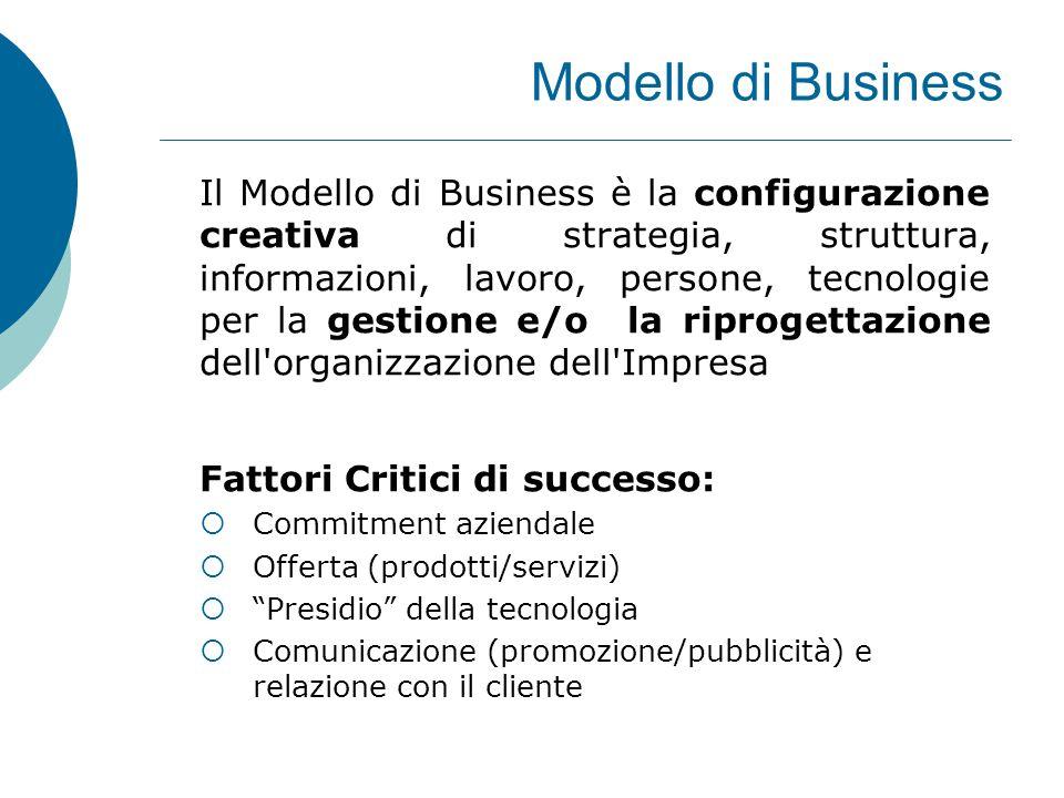 Modello di Business Il Modello di Business è la configurazione creativa di strategia, struttura, informazioni, lavoro, persone, tecnologie per la gest