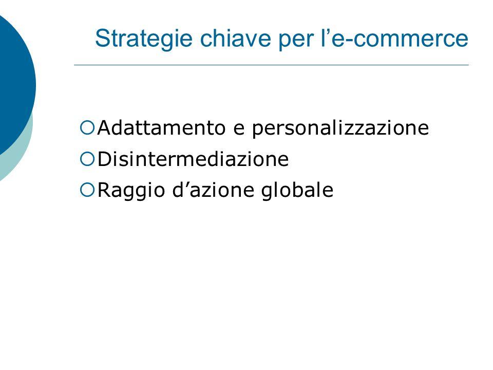 Strategie chiave per l'e-commerce  Adattamento e personalizzazione  Disintermediazione  Raggio d'azione globale