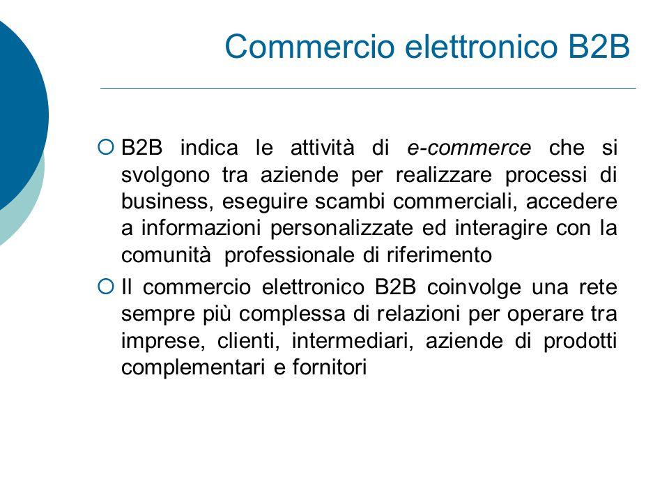 Commercio elettronico B2B  B2B indica le attività di e-commerce che si svolgono tra aziende per realizzare processi di business, eseguire scambi comm