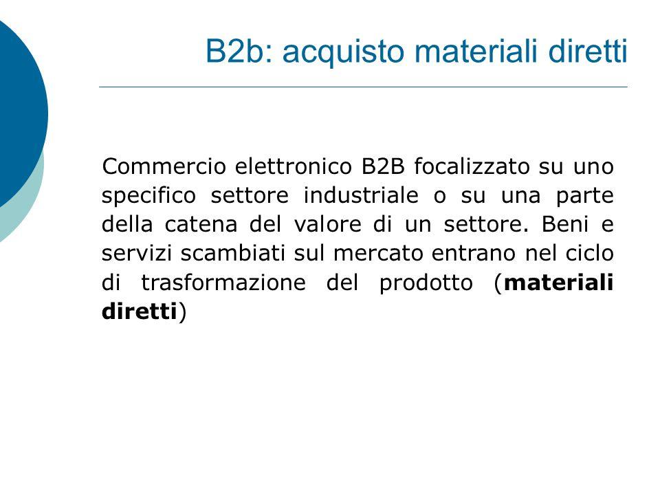 B2b: acquisto materiali diretti Commercio elettronico B2B focalizzato su uno specifico settore industriale o su una parte della catena del valore di u