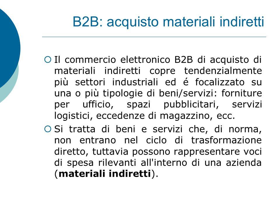 B2B: acquisto materiali indiretti  Il commercio elettronico B2B di acquisto di materiali indiretti copre tendenzialmente più settori industriali ed é