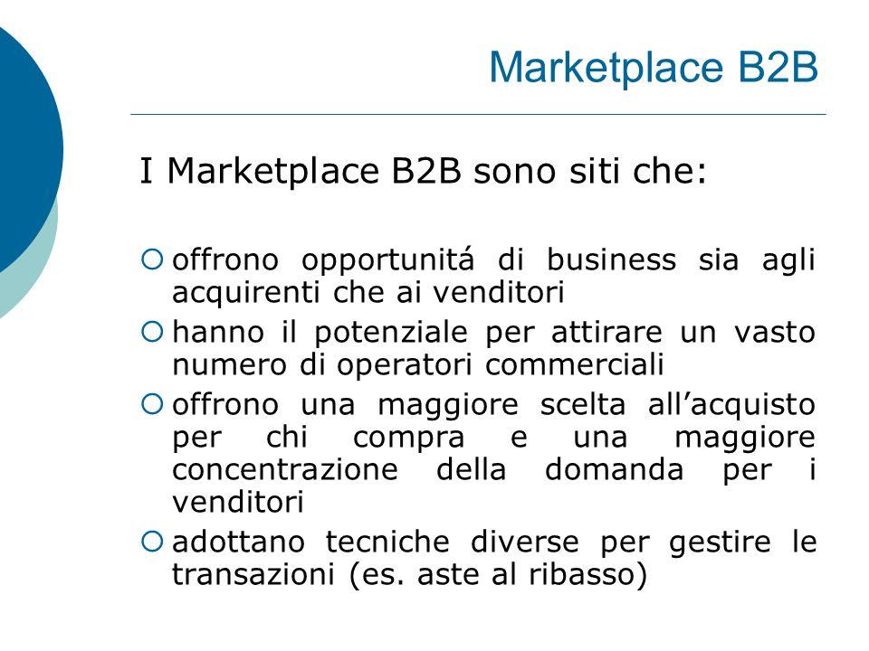 Marketplace B2B I Marketplace B2B sono siti che:  offrono opportunitá di business sia agli acquirenti che ai venditori  hanno il potenziale per atti