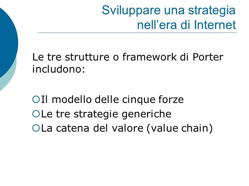 Sviluppare una strategia nell'era di Internet  Il modello delle cinque forze  Le tre strategie generiche  La catena del valore (value chain) Le tre