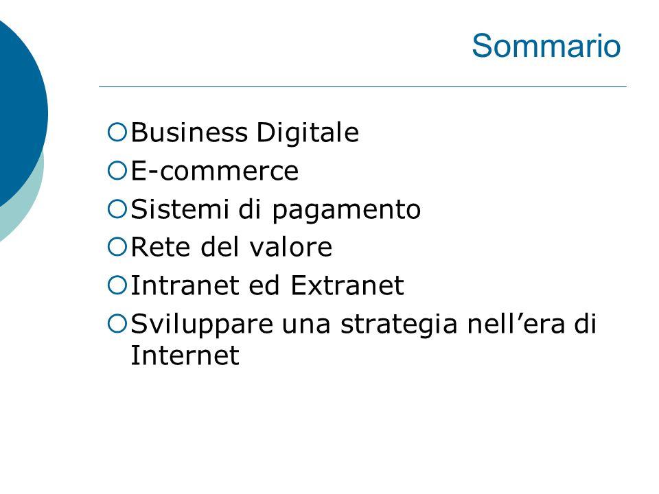 Sommario  Business Digitale  E-commerce  Sistemi di pagamento  Rete del valore  Intranet ed Extranet  Sviluppare una strategia nell'era di Inter