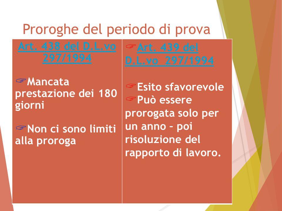 Proroghe del periodo di prova Art. 438 del D.L.vo 297/1994  Mancata prestazione dei 180 giorni  Non ci sono limiti alla proroga  Art. 439 del D.L.v