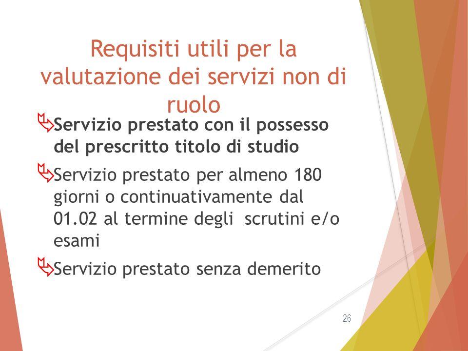 Requisiti utili per la valutazione dei servizi non di ruolo  Servizio prestato con il possesso del prescritto titolo di studio  Servizio prestato pe