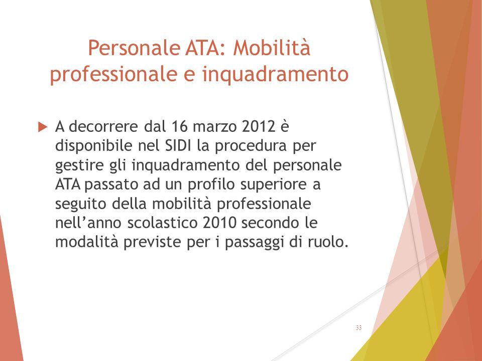 Personale ATA: Mobilità professionale e inquadramento  A decorrere dal 16 marzo 2012 è disponibile nel SIDI la procedura per gestire gli inquadrament