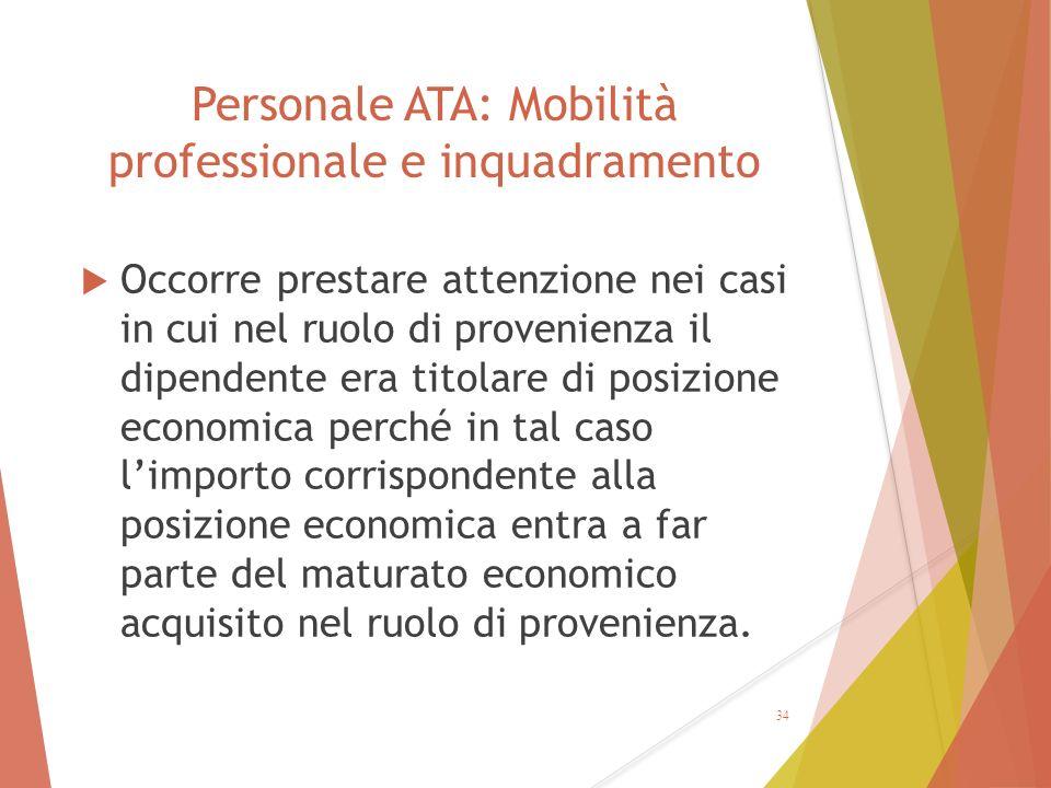 Personale ATA: Mobilità professionale e inquadramento  Occorre prestare attenzione nei casi in cui nel ruolo di provenienza il dipendente era titolar