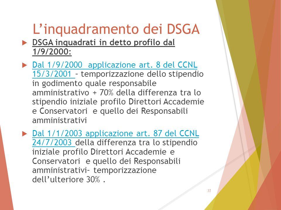 L'inquadramento dei DSGA  DSGA inquadrati in detto profilo dal 1/9/2000:  Dal 1/9/2000 applicazione art. 8 del CCNL 15/3/2001 – temporizzazione dell
