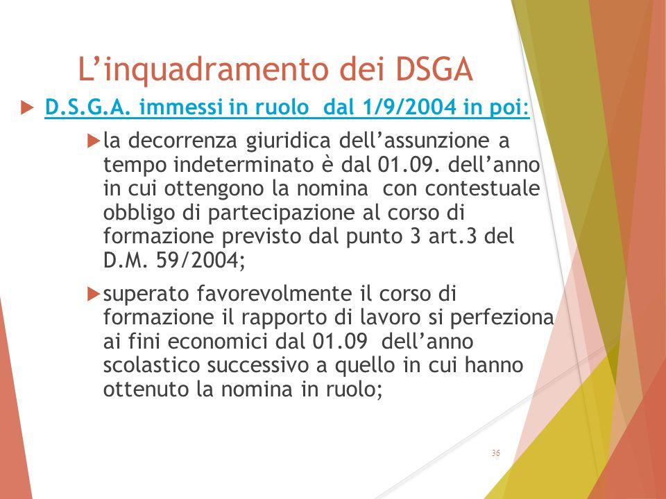 L'inquadramento dei DSGA  D.S.G.A. immessi in ruolo dal 1/9/2004 in poi: D.S.G.A. immessi in ruolo dal 1/9/2004 in poi:  la decorrenza giuridica del
