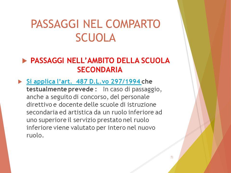PASSAGGI NEL COMPARTO SCUOLA  PASSAGGI NELL'AMBITO DELLA SCUOLA SECONDARIA  Si applica l'art. 487 D.L.vo 297/1994 che testualmente prevede : In caso