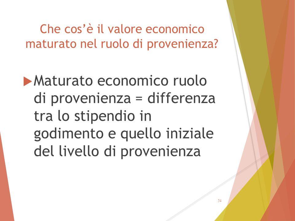 Che cos'è il valore economico maturato nel ruolo di provenienza?  Maturato economico ruolo di provenienza = differenza tra lo stipendio in godimento