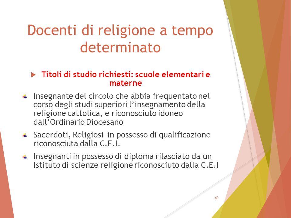 Docenti di religione a tempo determinato  Titoli di studio richiesti: scuole elementari e materne Insegnante del circolo che abbia frequentato nel co