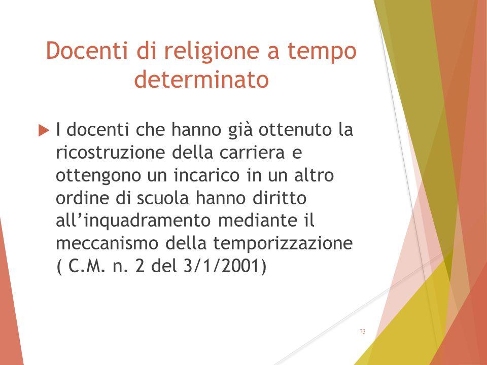 Docenti di religione a tempo determinato  I docenti che hanno già ottenuto la ricostruzione della carriera e ottengono un incarico in un altro ordine