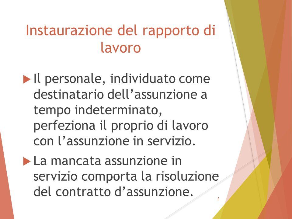 Instaurazione del rapporto di lavoro  Il personale, individuato come destinatario dell'assunzione a tempo indeterminato, perfeziona il proprio di lav