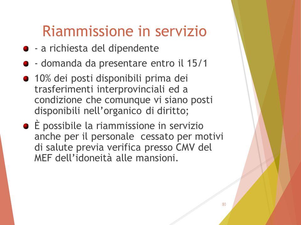 Riammissione in servizio - a richiesta del dipendente - domanda da presentare entro il 15/1 10% dei posti disponibili prima dei trasferimenti interpro