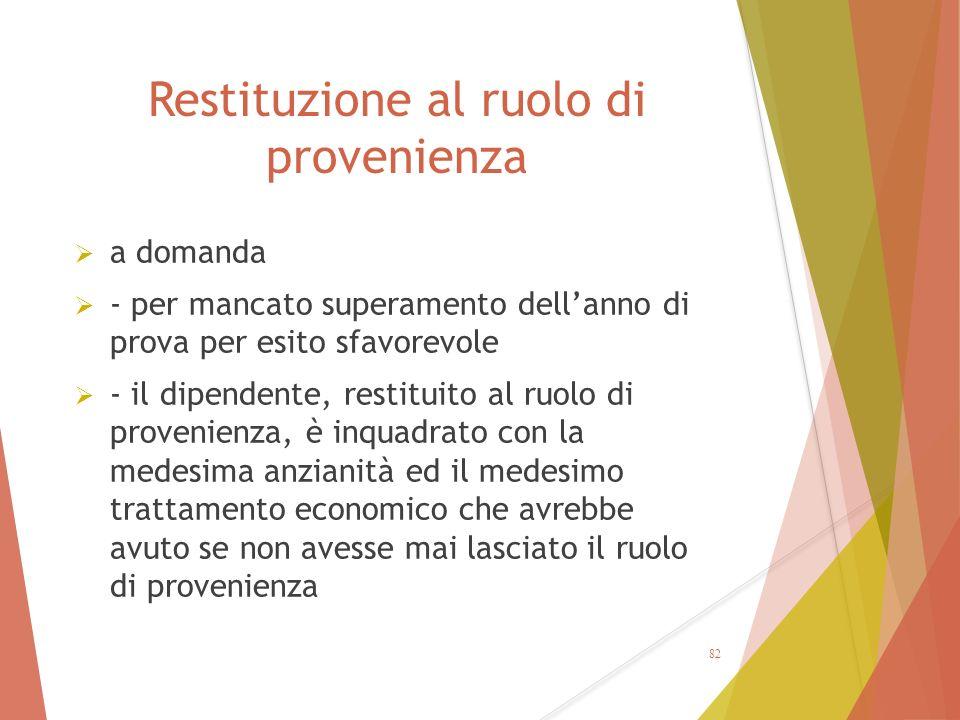 Restituzione al ruolo di provenienza  a domanda  - per mancato superamento dell'anno di prova per esito sfavorevole  - il dipendente, restituito al