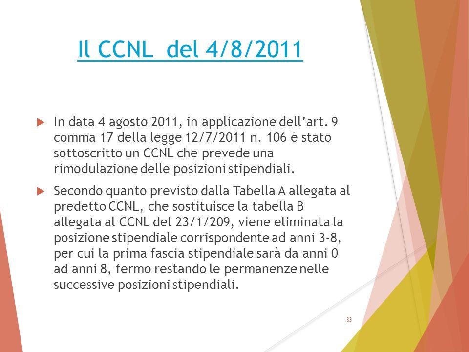 Il CCNL del 4/8/2011  In data 4 agosto 2011, in applicazione dell'art. 9 comma 17 della legge 12/7/2011 n. 106 è stato sottoscritto un CCNL che preve
