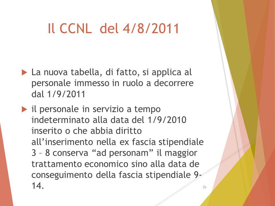 Il CCNL del 4/8/2011  La nuova tabella, di fatto, si applica al personale immesso in ruolo a decorrere dal 1/9/2011  il personale in servizio a temp