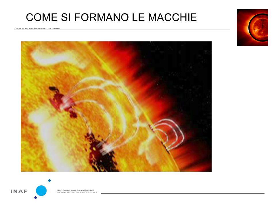 COME SI FORMANO LE MACCHIE Osservatorio Astrofisico di torino