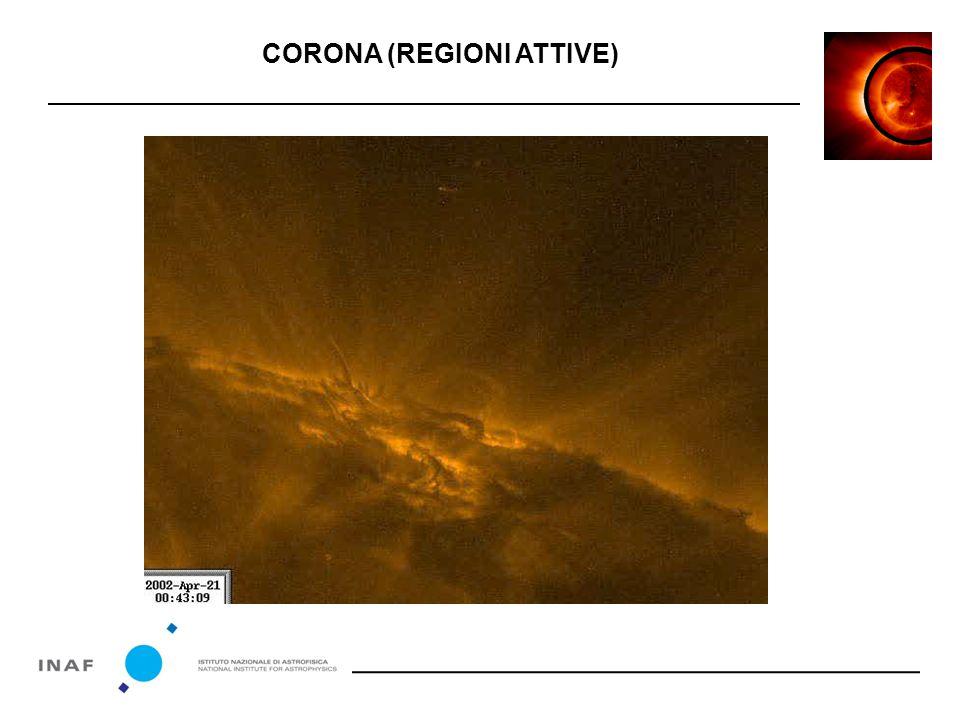 Ma cosa succede quando una tempesta solare investe la Terra CORONA (REGIONI ATTIVE)