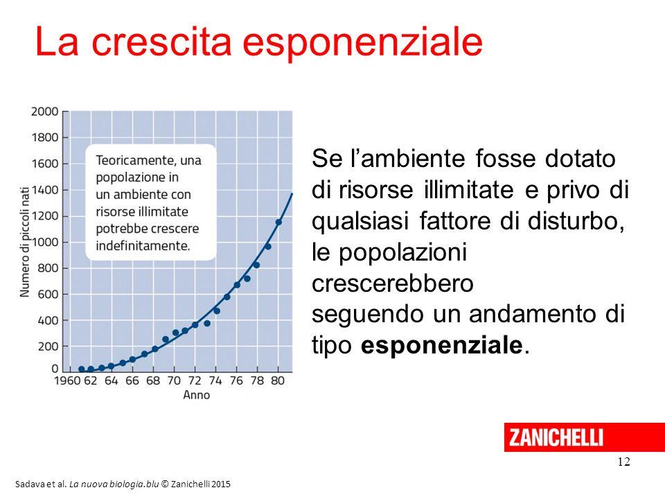 12 La crescita esponenziale Sadava et al. La nuova biologia.blu © Zanichelli 2015 Se l'ambiente fosse dotato di risorse illimitate e privo di qualsias