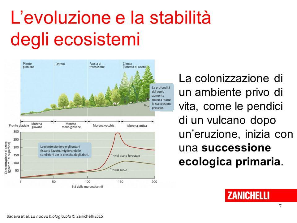 7 L'evoluzione e la stabilità degli ecosistemi Sadava et al. La nuova biologia.blu © Zanichelli 2015 La colonizzazione di un ambiente privo di vita, c