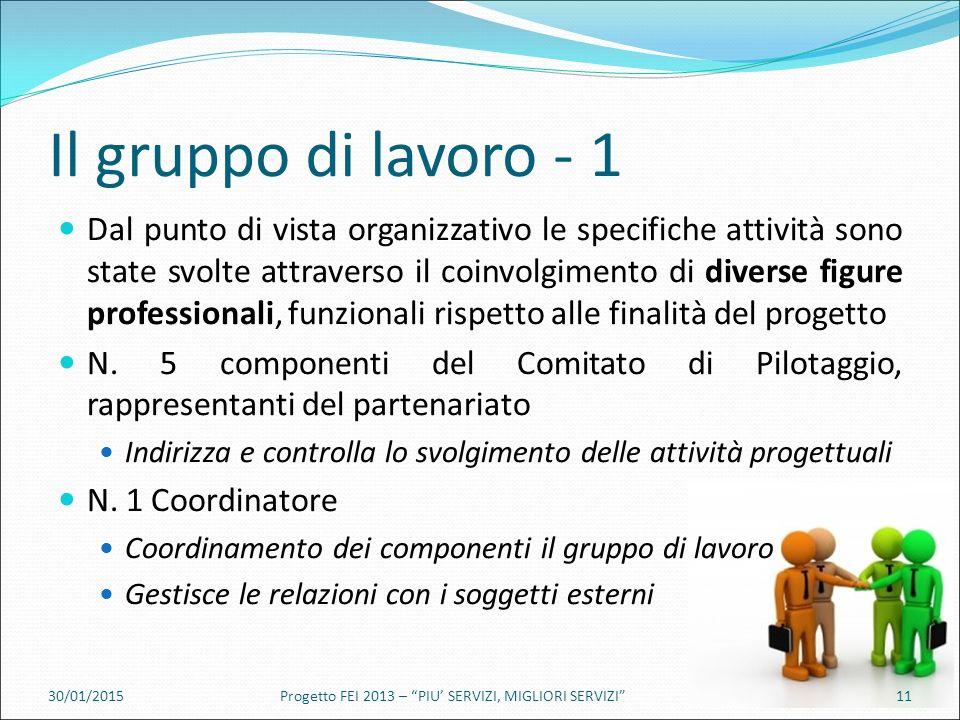 Il gruppo di lavoro - 1 Dal punto di vista organizzativo le specifiche attività sono state svolte attraverso il coinvolgimento di diverse figure professionali, funzionali rispetto alle finalità del progetto N.