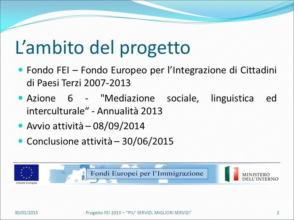 L'ambito del progetto Fondo FEI – Fondo Europeo per l'Integrazione di Cittadini di Paesi Terzi 2007-2013 Azione 6 - Mediazione sociale, linguistica ed interculturale - Annualità 2013 Avvio attività – 08/09/2014 Conclusione attività – 30/06/2015 30/01/2015Progetto FEI 2013 – PIU' SERVIZI, MIGLIORI SERVIZI 2