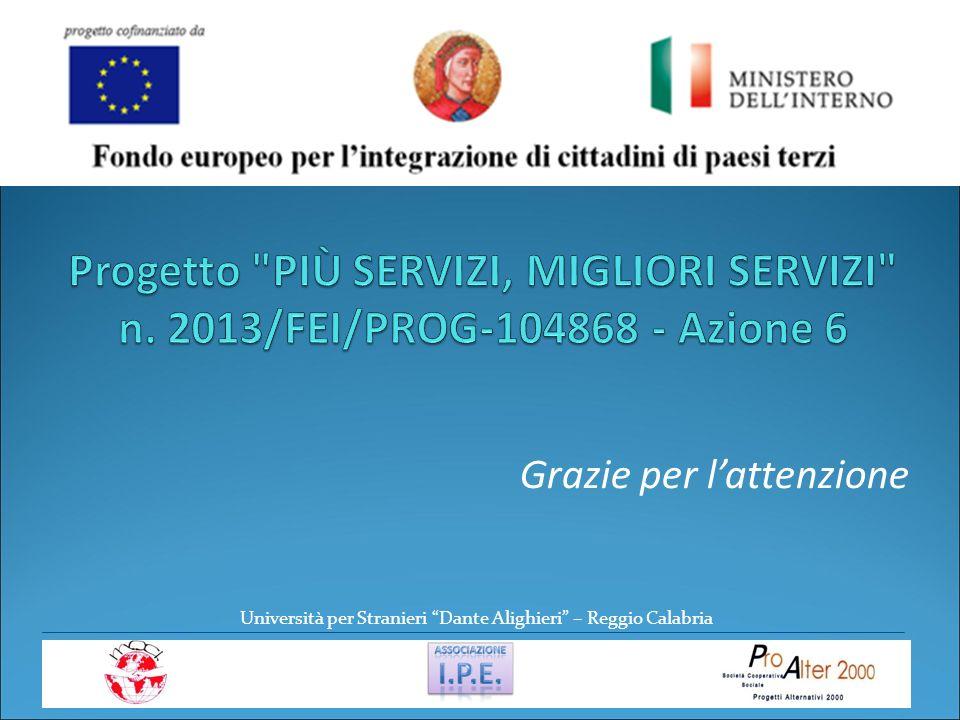 Grazie per l'attenzione Università per Stranieri Dante Alighieri – Reggio Calabria