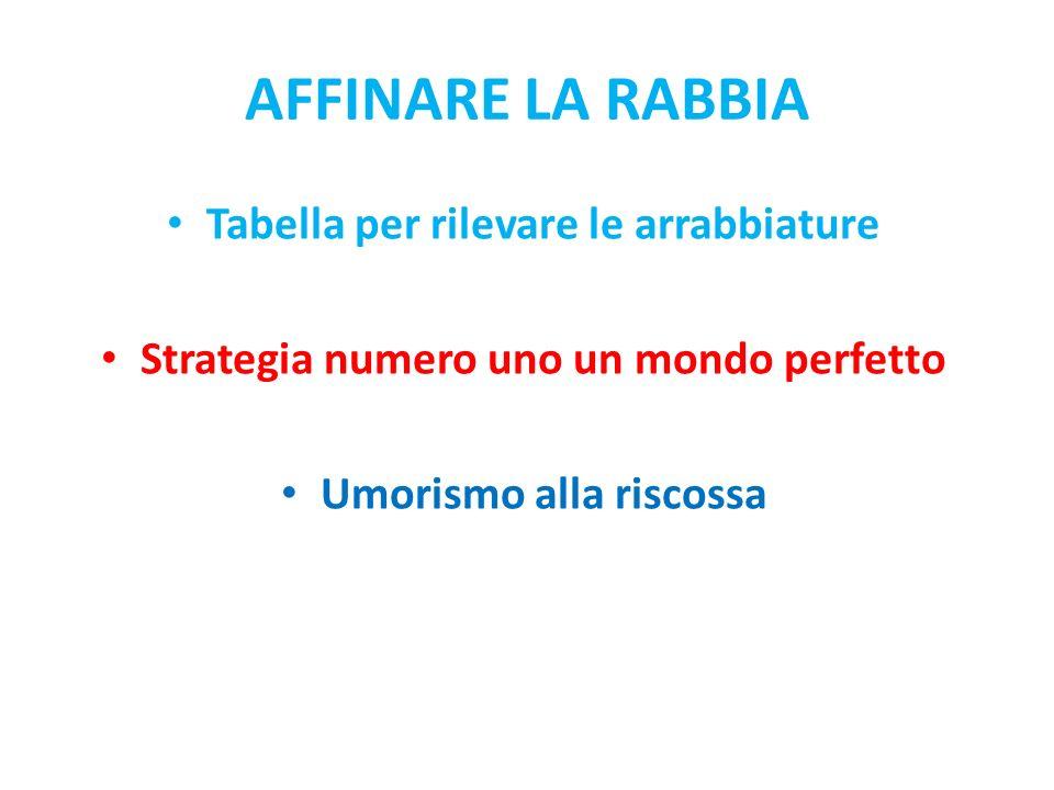 AFFINARE LA RABBIA Tabella per rilevare le arrabbiature Strategia numero uno un mondo perfetto Umorismo alla riscossa