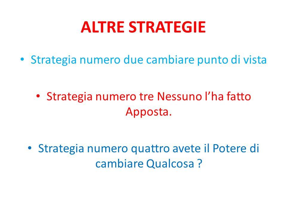 ALTRE STRATEGIE Strategia numero due cambiare punto di vista Strategia numero tre Nessuno l'ha fatto Apposta.