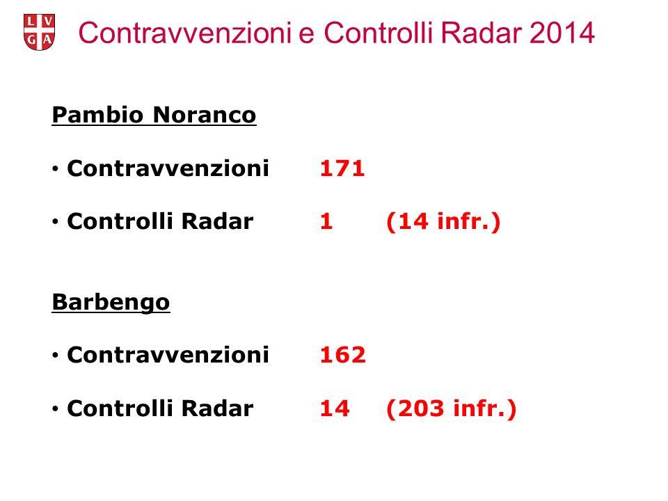 Contravvenzioni e Controlli Radar 2014 Pambio Noranco Contravvenzioni171 Controlli Radar1(14 infr.) Barbengo Contravvenzioni162 Controlli Radar14(203 infr.)