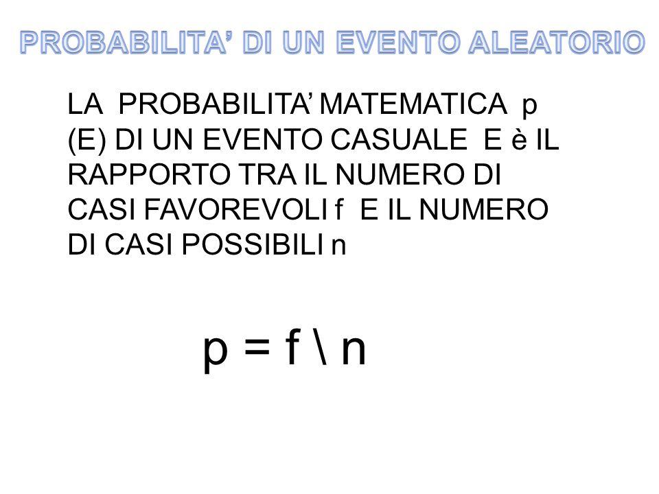 LA PROBABILITA' MATEMATICA p (E) DI UN EVENTO CASUALE E è IL RAPPORTO TRA IL NUMERO DI CASI FAVOREVOLI f E IL NUMERO DI CASI POSSIBILI n p = f \ n