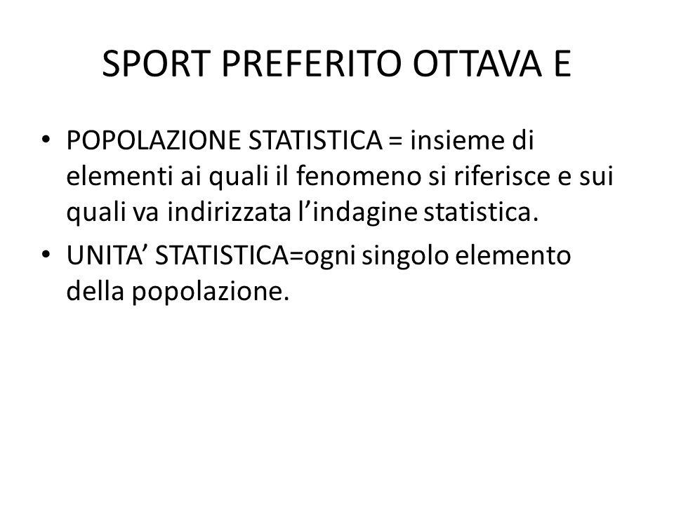 SPORT PREFERITO OTTAVA E POPOLAZIONE STATISTICA = insieme di elementi ai quali il fenomeno si riferisce e sui quali va indirizzata l'indagine statisti