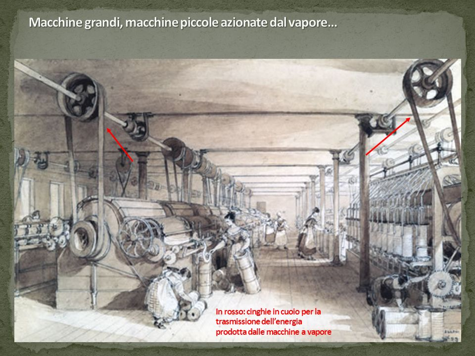 In rosso: cinghie in cuoio per la trasmissione dell'energia prodotta dalle macchine a vapore